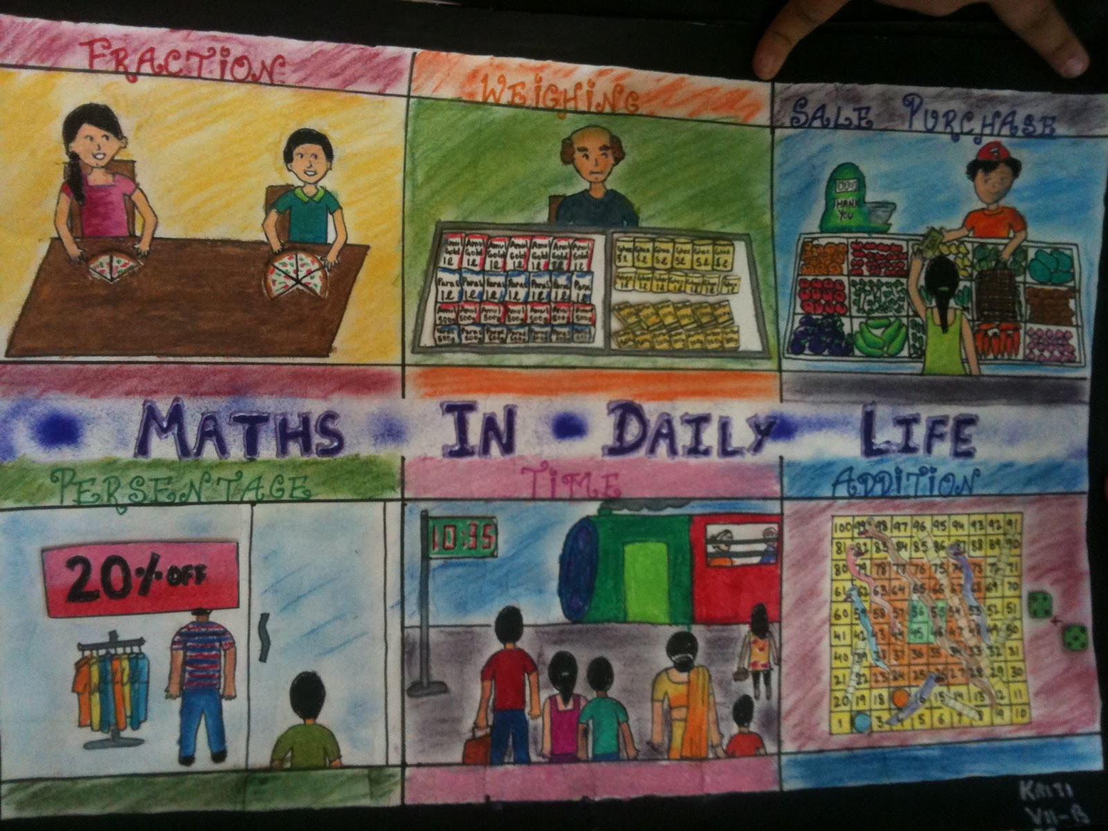 application of mathematics in daily life models