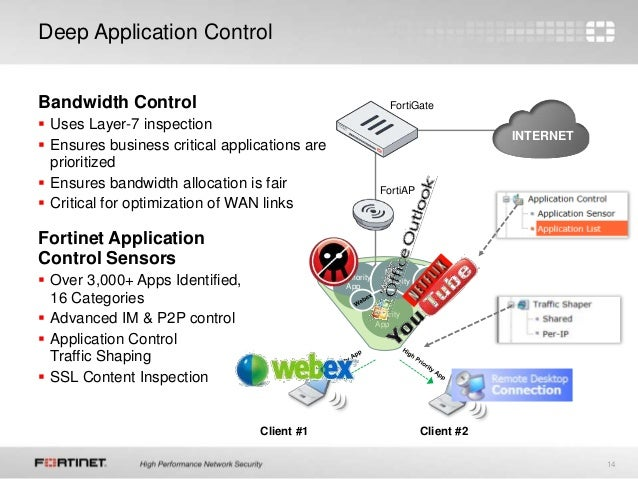 non-proprietary internet applications and the application layer protocols