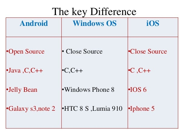application mobile multiplateforme ios android windows open source
