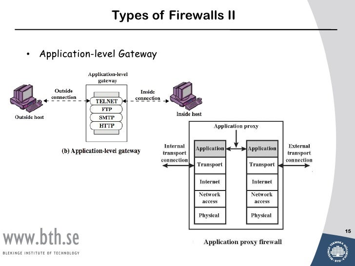 an application layer gateway is also known as