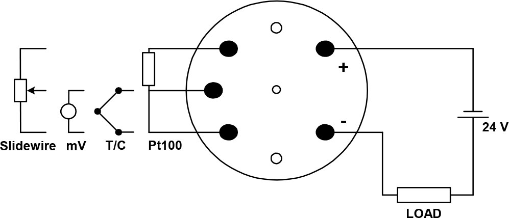 effect of transmission application on ownership