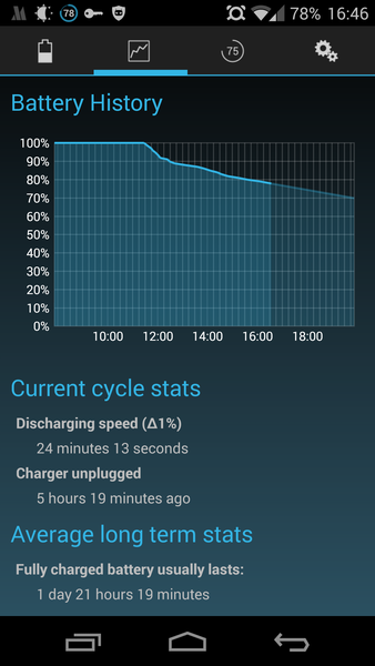 application android vider ma batterie
