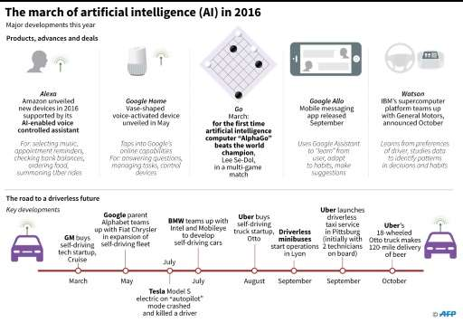 artificial intelligence applications in daily life ppt