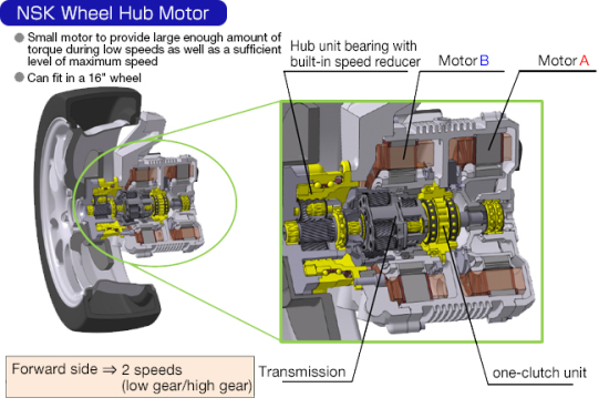 differential planetary mechanism of reduction gear for robotic applications