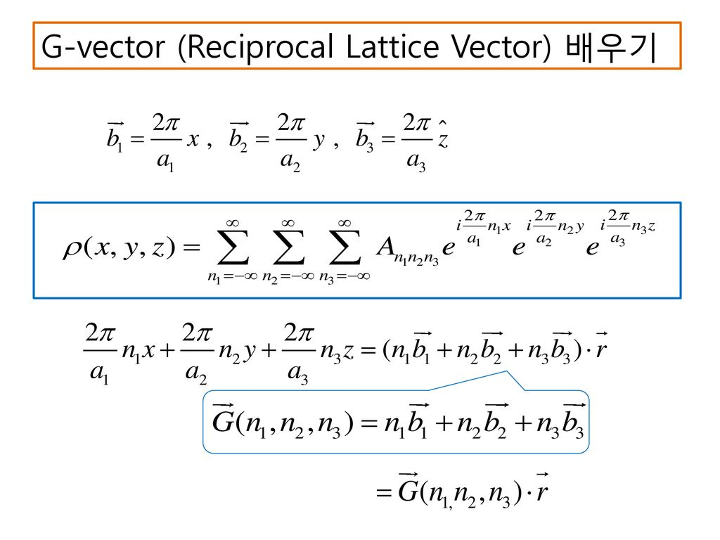 fourier transform applications in space